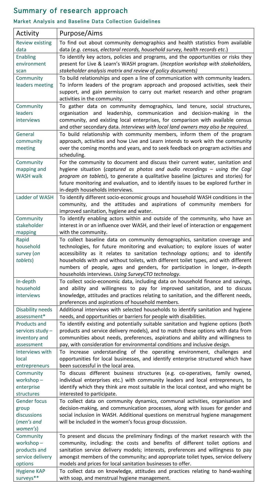 Microsoft Word - Summary of research approach.docx